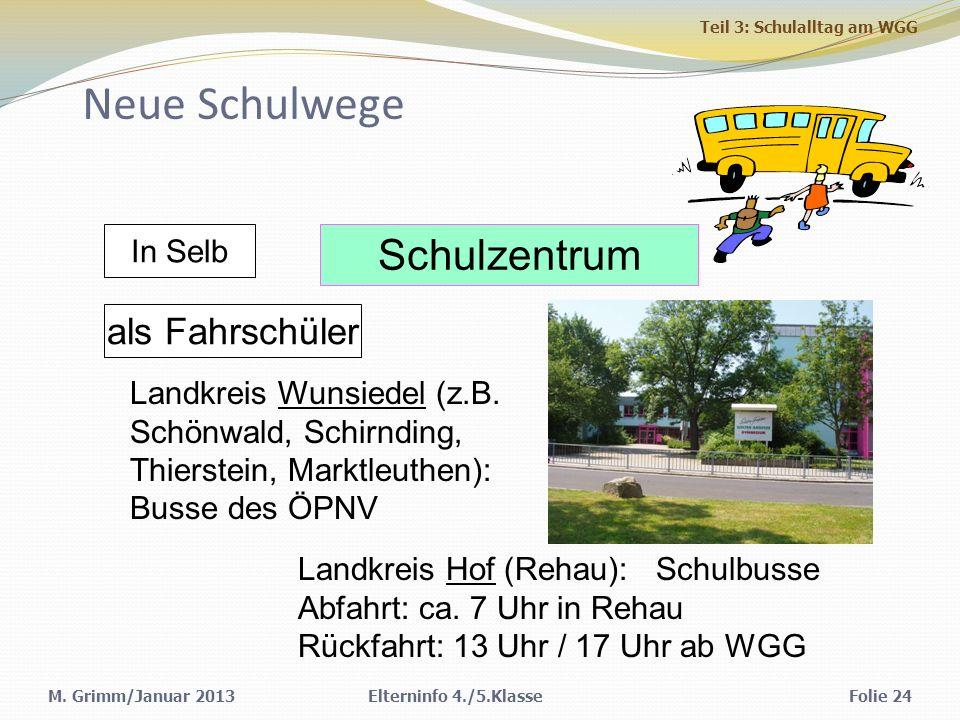 M. Grimm/Januar 2013Elterninfo 4./5.KlasseFolie 24 Neue Schulwege als Fahrschüler Landkreis Wunsiedel (z.B. Schönwald, Schirnding, Thierstein, Marktle
