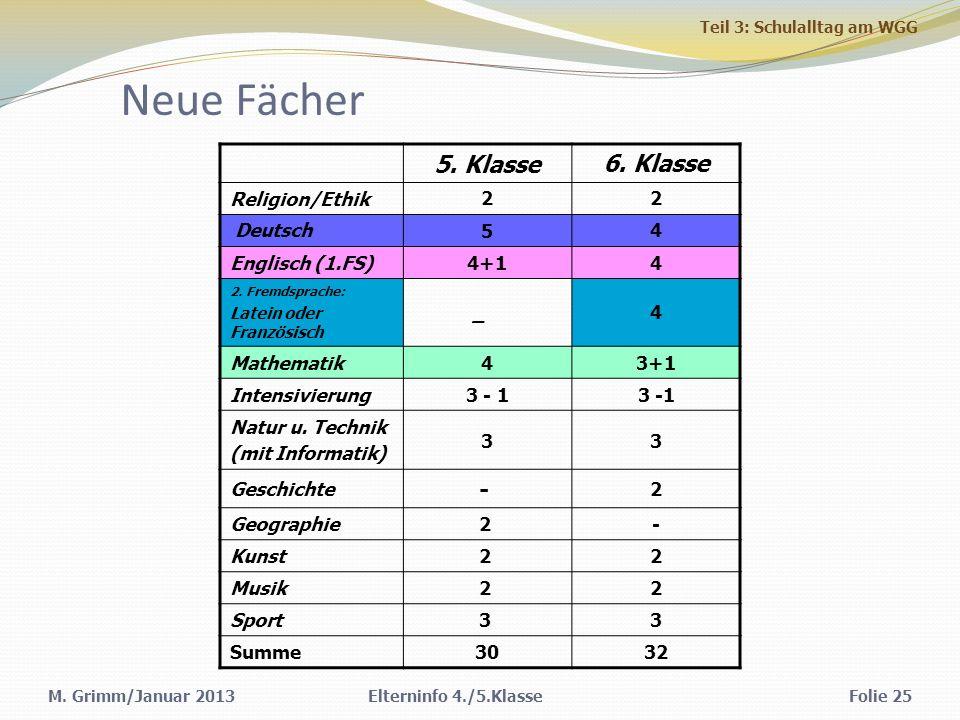 M.Grimm/Januar 2013Elterninfo 4./5.KlasseFolie 25 Neue Fächer 5.