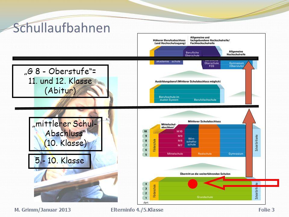 M.Grimm/Januar 2013Elterninfo 4./5.KlasseFolie 3 Schullaufbahnen 5.- 10.