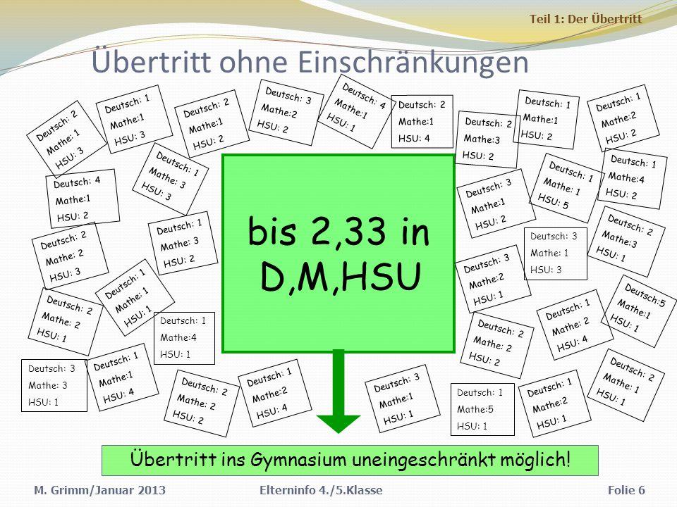 M. Grimm/Januar 2013 Übertritt ohne Einschränkungen bis 2,33 in D,M,HSU Elterninfo 4./5.KlasseFolie 6 Übertritt ins Gymnasium uneingeschränkt möglich!