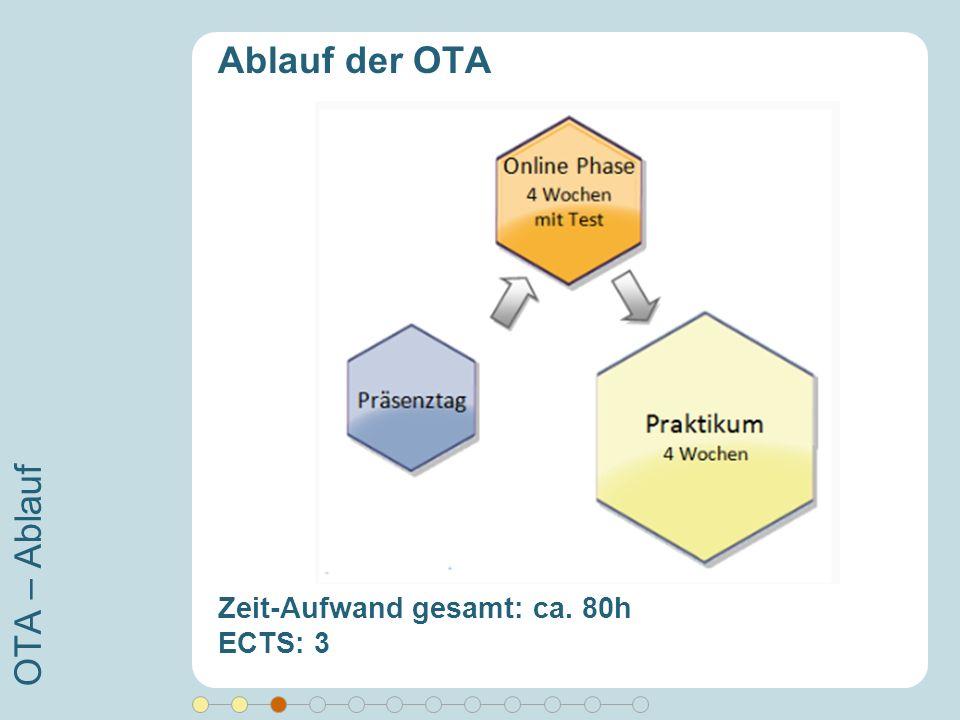 OTA – Ablauf Ablauf der OTA Zeit-Aufwand gesamt: ca. 80h ECTS: 3