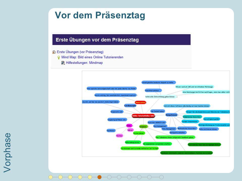 Präsenztag Präsenztag (1-tägig) Inhalte: Aus dem Leben von TutorInnnen Motivation(strategien) Feedback geben – WIE.