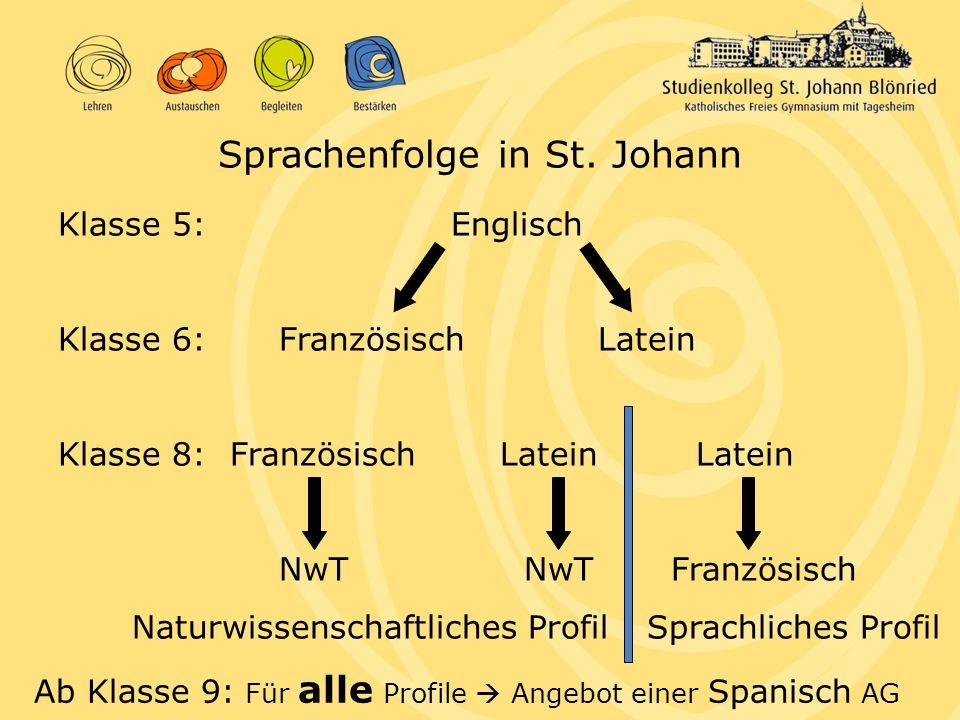 Klasse 5:Englisch Klasse 6:FranzösischLatein Klasse 8:FranzösischLateinLatein NwTNwTFranzösisch Naturwissenschaftliches ProfilSprachliches Profil Ab K