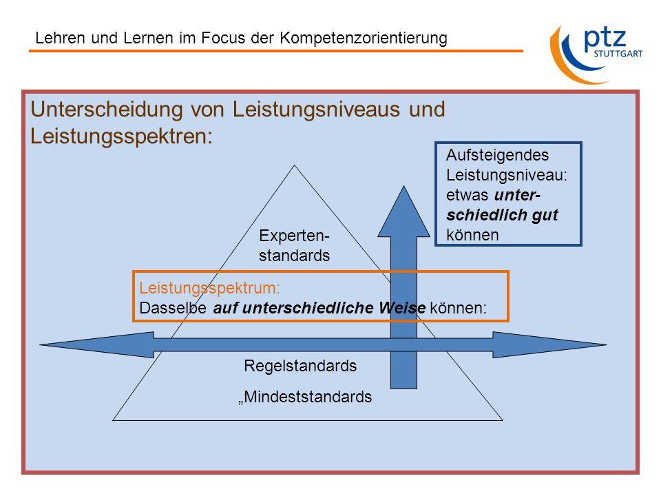 Unterscheidung von Leistungsniveaus und Leistungsspektren: Mindeststandards Regelstandards Experten- standards Aufsteigendes Leistungsniveau: etwas un