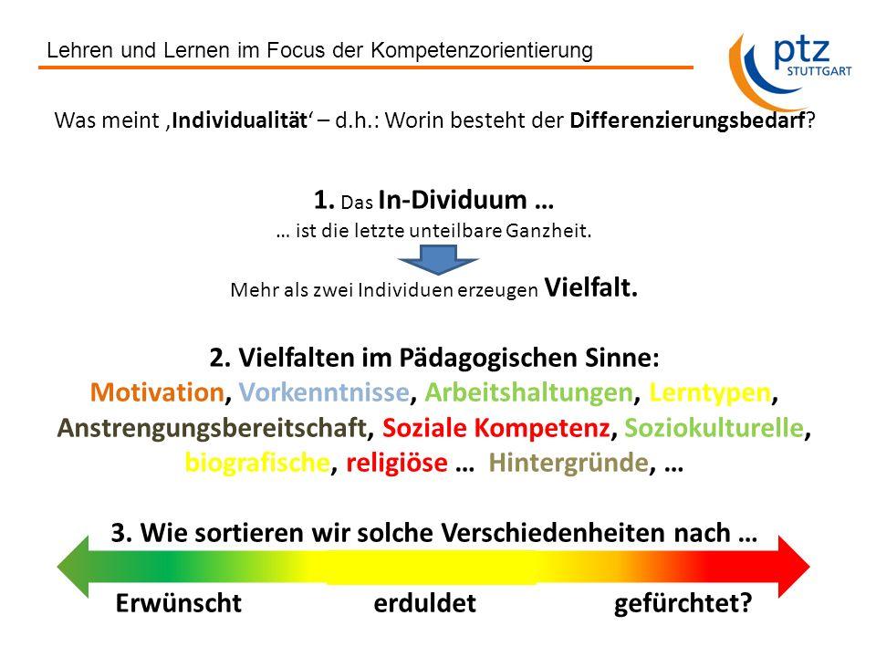Was meint Individualität – d.h.: Worin besteht der Differenzierungsbedarf? 1. Das In-Dividuum … … ist die letzte unteilbare Ganzheit. Mehr als zwei In
