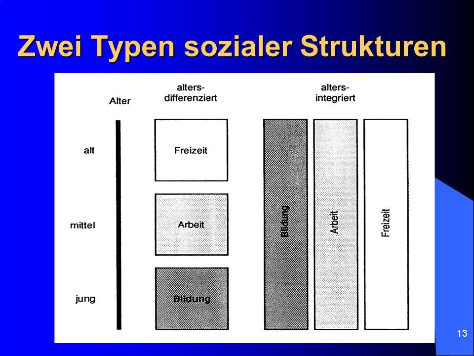 13 Zwei Typen sozialer Strukturen