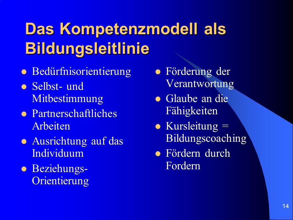 14 Das Kompetenzmodell als Bildungsleitlinie Bedürfnisorientierung Selbst- und Mitbestimmung Partnerschaftliches Arbeiten Ausrichtung auf das Individu