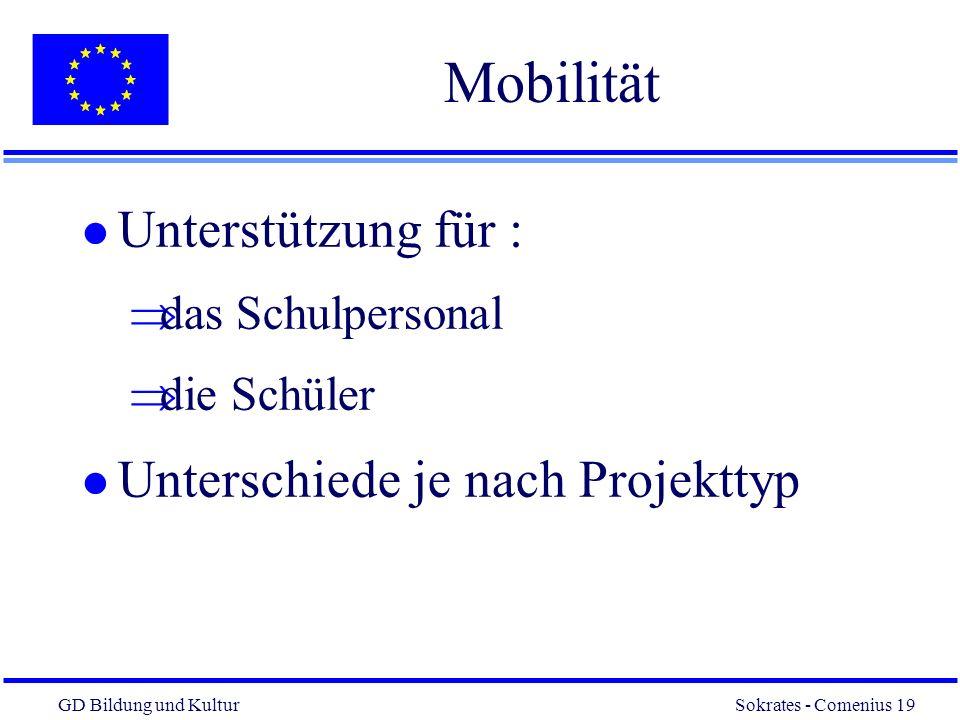 GD Bildung und Kultur Sokrates - Comenius 19 19 Mobilität l Unterstützung für : das Schulpersonal die Schüler l Unterschiede je nach Projekttyp