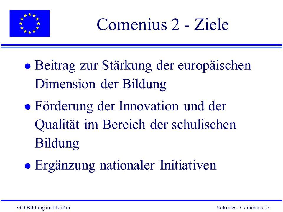 GD Bildung und Kultur Sokrates - Comenius 25 25 Comenius 2 - Ziele l Beitrag zur Stärkung der europäischen Dimension der Bildung l Förderung der Innovation und der Qualität im Bereich der schulischen Bildung l Ergänzung nationaler Initiativen