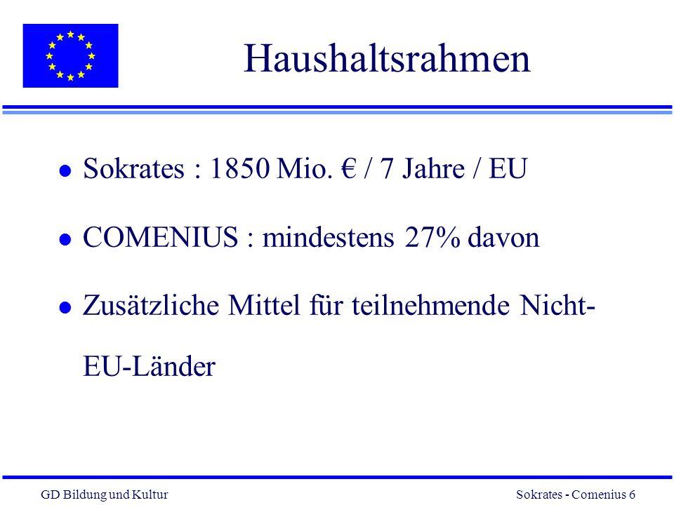 GD Bildung und Kultur Sokrates - Comenius 6 6 Haushaltsrahmen l Sokrates : 1850 Mio.