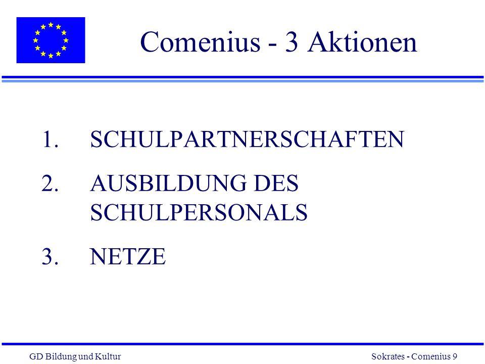 GD Bildung und Kultur Sokrates - Comenius 9 9 Comenius - 3 Aktionen 1.SCHULPARTNERSCHAFTEN 2.AUSBILDUNG DES SCHULPERSONALS 3.NETZE