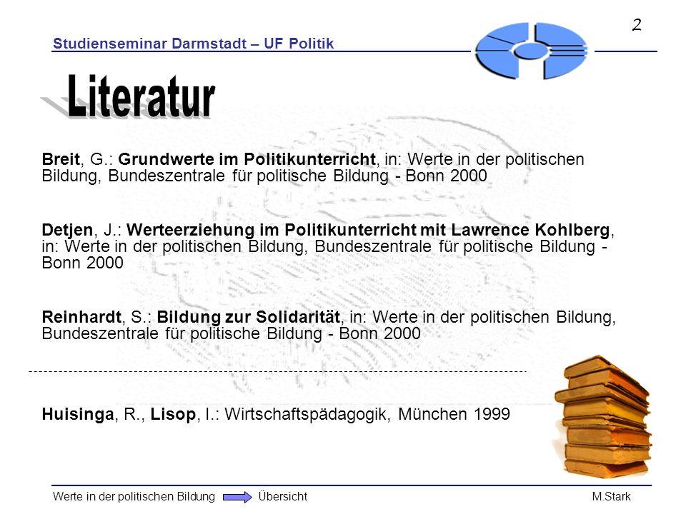 Studienseminar Darmstadt – UF Politik Werte in der politischen Bildung Übersicht M.Stark Breit, G.: Grundwerte im Politikunterricht, in: Werte in der