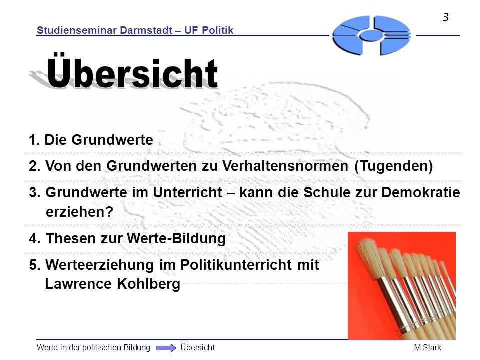 Studienseminar Darmstadt – UF Politik Werte in der politischen Bildung 3.