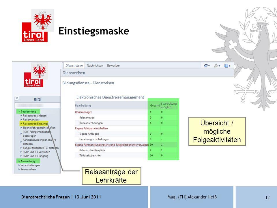 Dienstrechtliche Fragen | 13.Juni 2011Mag. (FH) Alexander Heiß 12 Reiseanträge der Lehrkräfte Übersicht / mögliche Folgeaktivitäten Einstiegsmaske