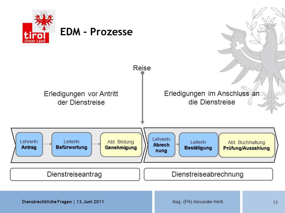 Dienstrechtliche Fragen | 13.Juni 2011Mag. (FH) Alexander Heiß 13 EDM - Prozesse Erledigungen vor Antritt der Dienstreise Erledigungen im Anschluss an