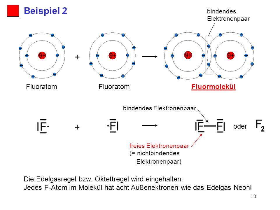 10 Beispiel 2 + Fluoratom bindendes Elektronenpaar freies Elektronenpaar (= nichtbindendes Elektronenpaar ) bindendes Elektronenpaar + Die Edelgasregel bzw.