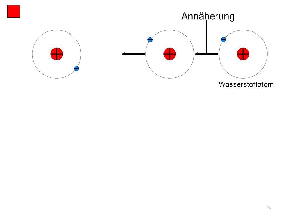 3 Wasserstoffatom Überlappung Annäherung Wasserstoffmolekül · H H·H· symbolisch: elektrische Kräfte: Anziehungskraft .