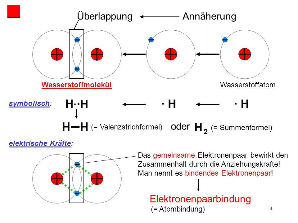 4 Das gemeinsame Elektronenpaar bewirkt den Zusammenhalt durch die Anziehungskräfte.