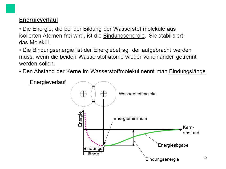 9 Energieverlauf Die Energie, die bei der Bildung der Wasserstoffmoleküle aus isolierten Atomen frei wird, ist die Bindungsenergie.