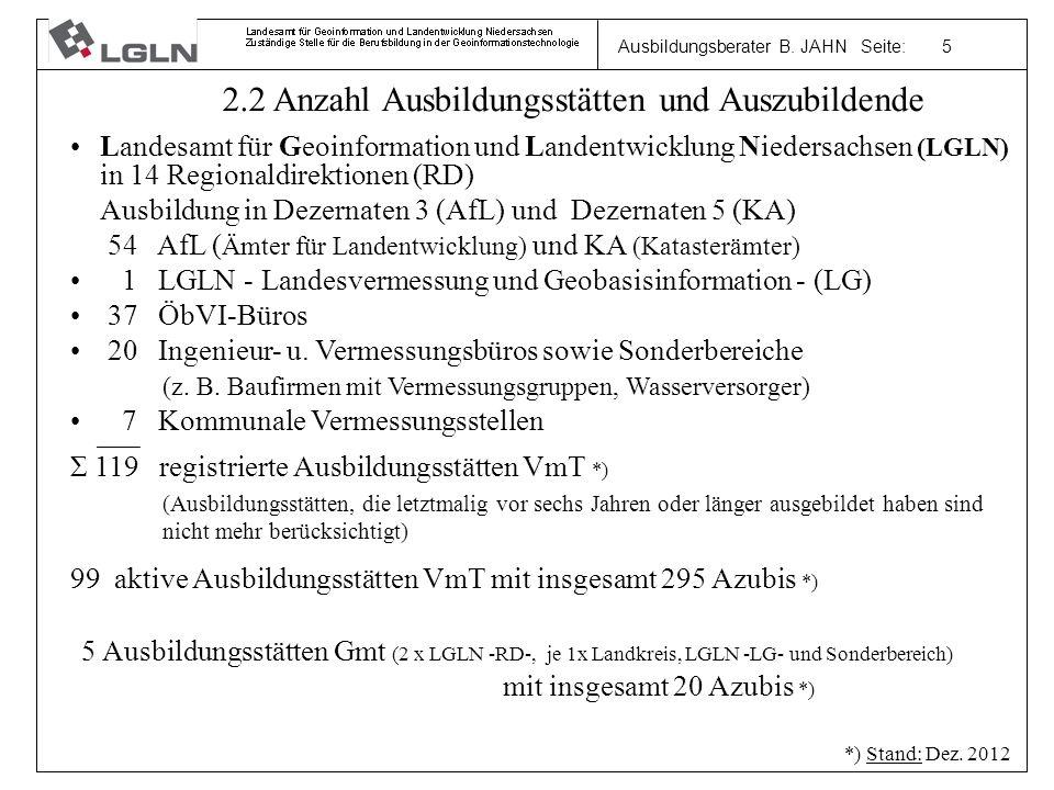 Ausbildungsberater B. JAHN Seite: 5 2.2 Anzahl Ausbildungsstätten und Auszubildende Landesamt für Geoinformation und Landentwicklung Niedersachsen (LG