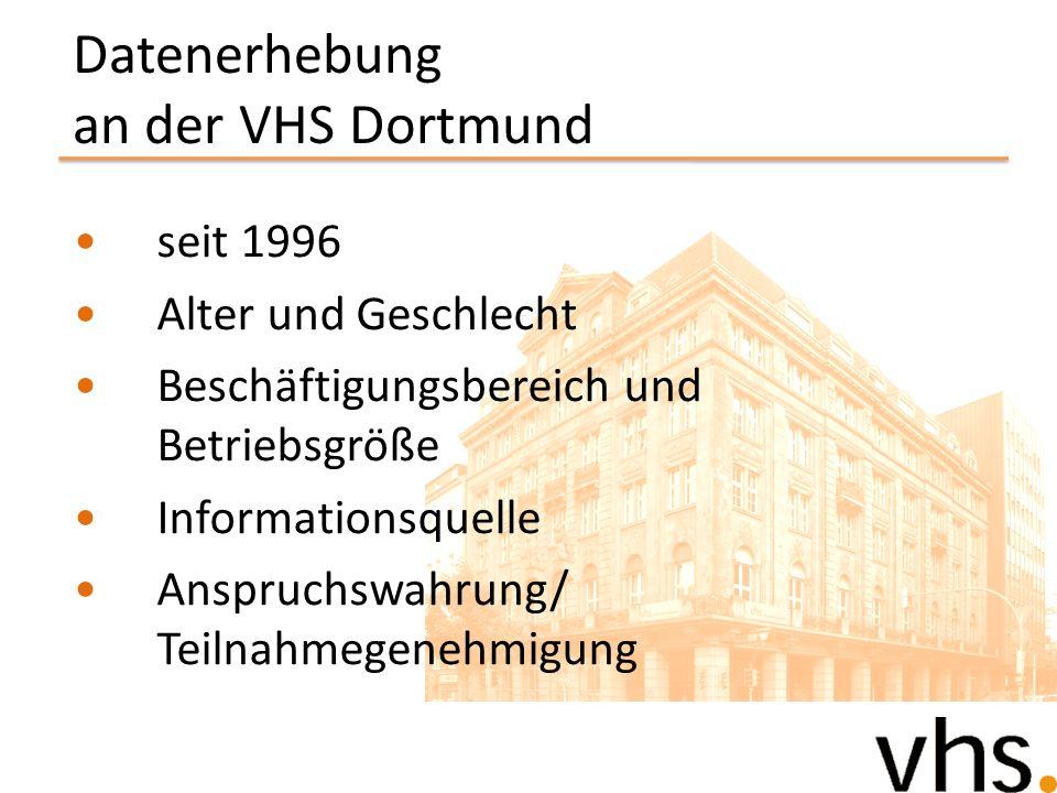 Datenerhebung an der VHS Dortmund seit 1996 Alter und Geschlecht Beschäftigungsbereich und Betriebsgröße Informationsquelle Anspruchswahrung/ Teilnahm