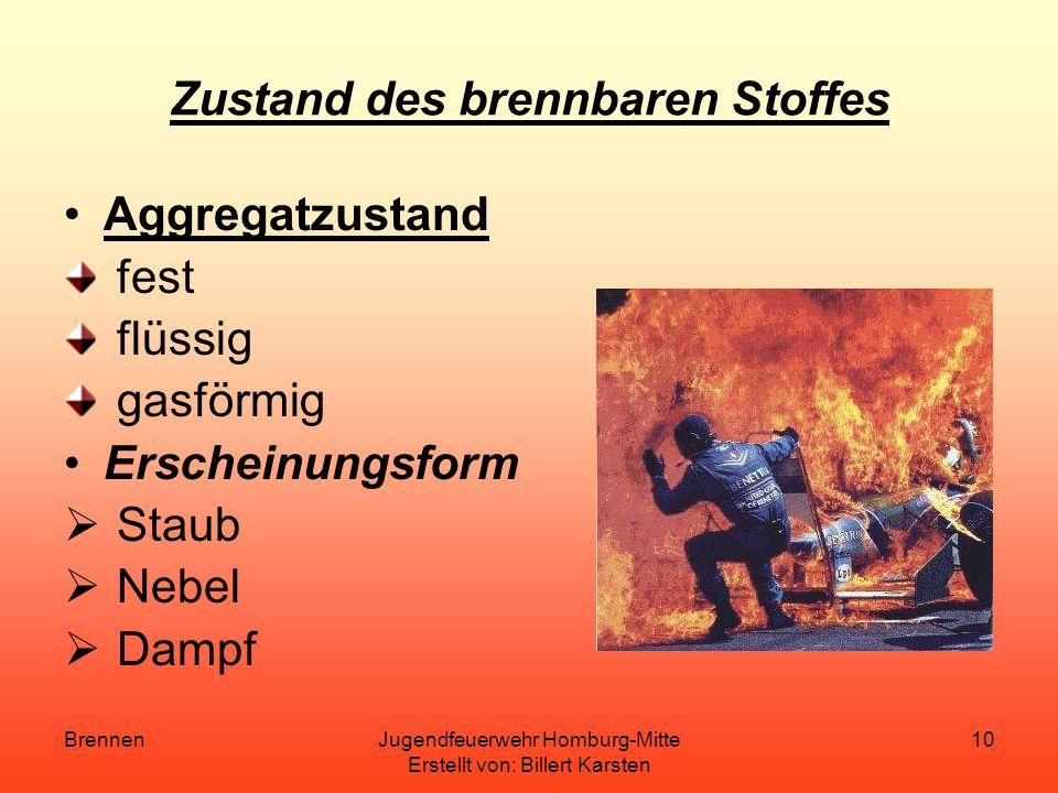 BrennenJugendfeuerwehr Homburg-Mitte Erstellt von: Billert Karsten 9 Mengenverhältnis Optimale Bedingungen für eine Verbrennung liegen dann vor,wenn d