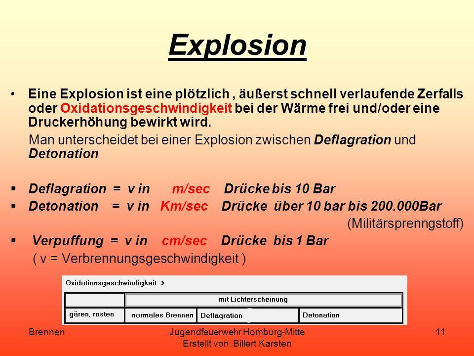 BrennenJugendfeuerwehr Homburg-Mitte Erstellt von: Billert Karsten 10 Zustand des brennbaren Stoffes Aggregatzustand fest flüssig gasförmig Erscheinun