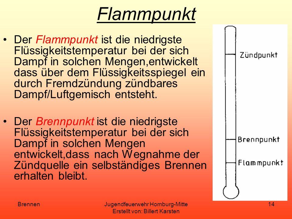 BrennenJugendfeuerwehr Homburg-Mitte Erstellt von: Billert Karsten 13 Der Explosionsbereich ist der Konzentrationsbereich zwischen oberen und der unte