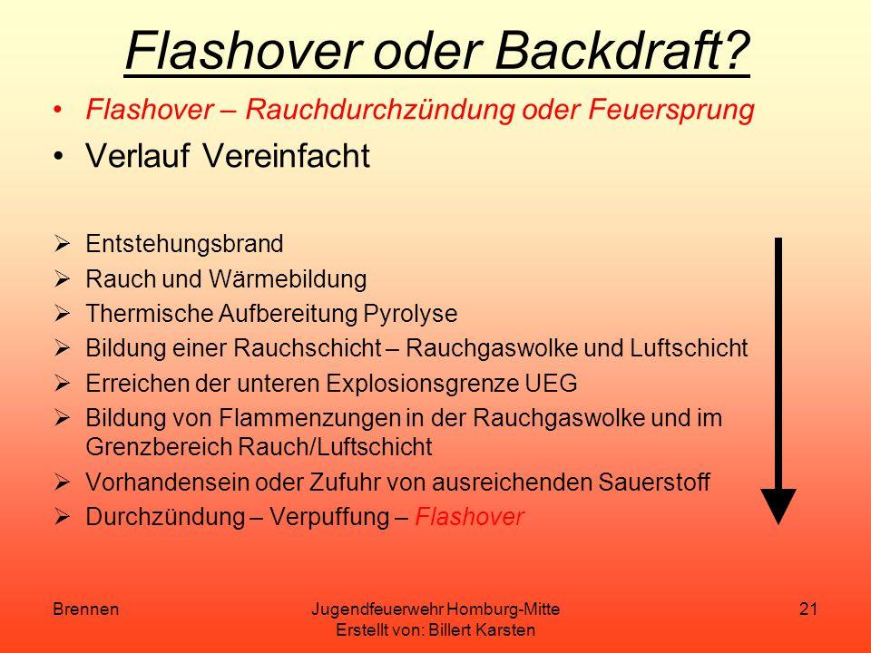 BrennenJugendfeuerwehr Homburg-Mitte Erstellt von: Billert Karsten 20 Flashover oder Backdraft? Flashover – Rauchdurchzündung oder Feuersprung Vorauss