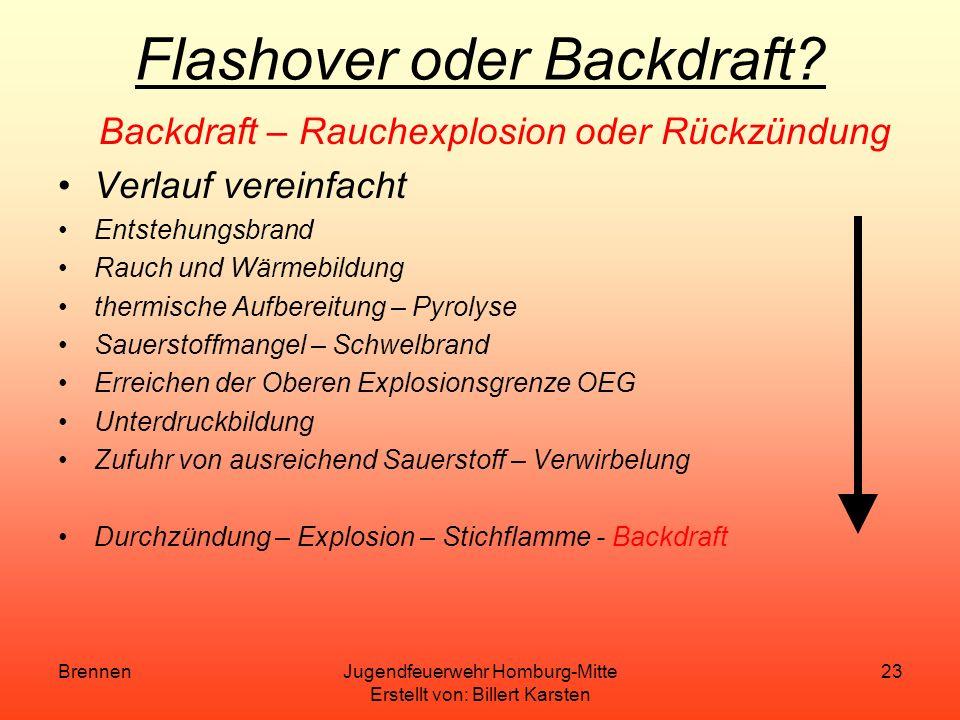 BrennenJugendfeuerwehr Homburg-Mitte Erstellt von: Billert Karsten 22 Flashover oder Backdraft? Backdraft – Rauchexplosion oder Rückzündung Voraussetz
