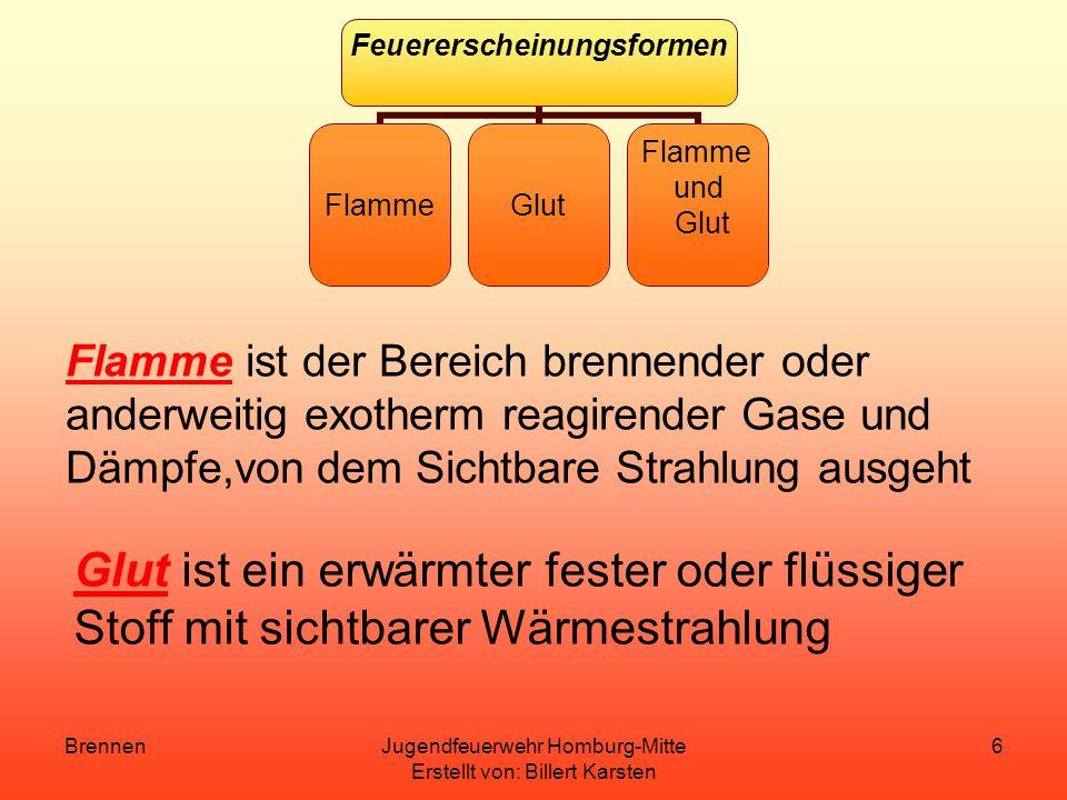 BrennenJugendfeuerwehr Homburg-Mitte Erstellt von: Billert Karsten 5 Oxidationsgeschwindigkeit Sehr Langsam über Jahre : Grünspan,Holz wird Tot,Gummi