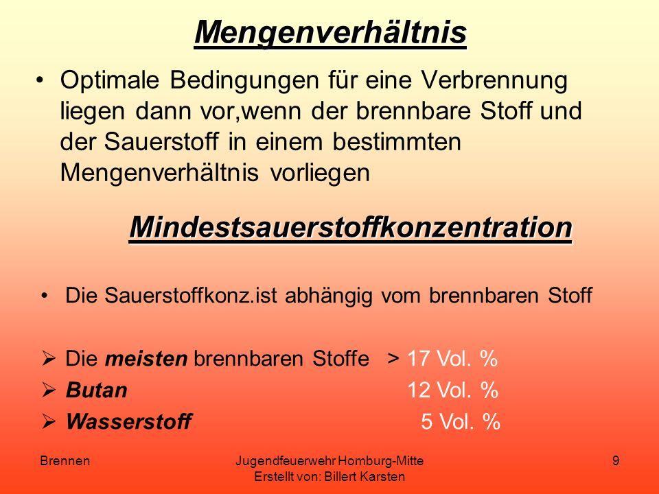 BrennenJugendfeuerwehr Homburg-Mitte Erstellt von: Billert Karsten 19 Ausbreitung der Wärme Wärmeleitung Die Wärmeleitung erfolgt innerhalb eines homogenen Stoffes bzw.