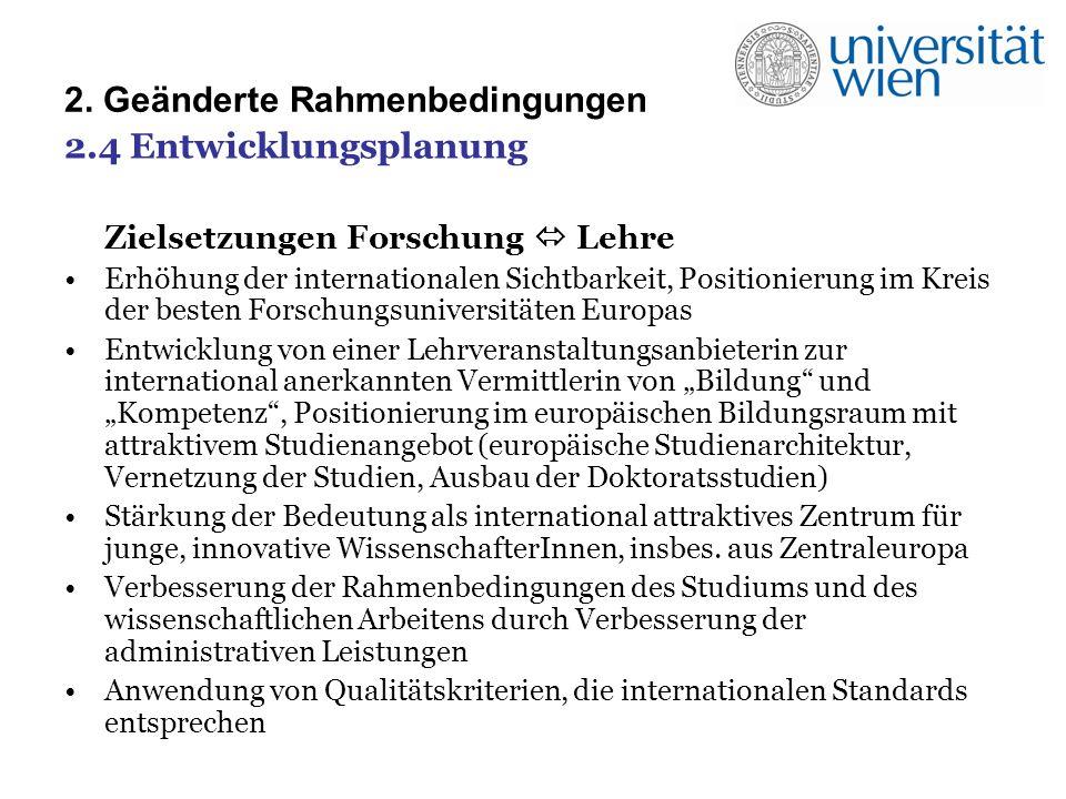 2. Geänderte Rahmenbedingungen 2.4 Entwicklungsplanung Zielsetzungen Forschung Lehre Erhöhung der internationalen Sichtbarkeit, Positionierung im Krei