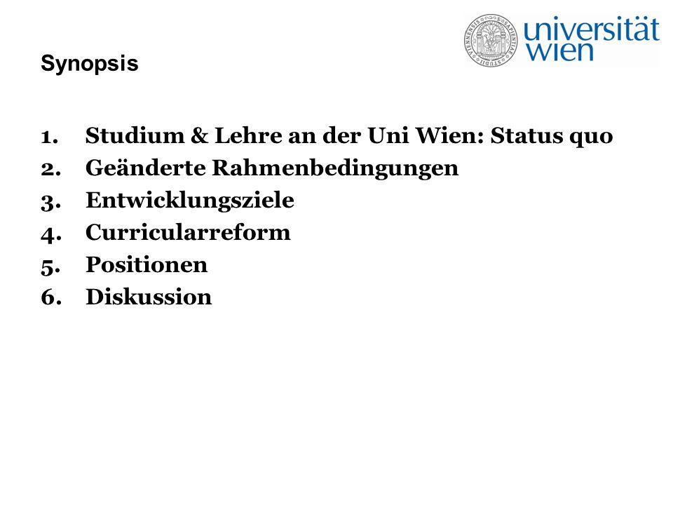 Synopsis 1.Studium & Lehre an der Uni Wien: Status quo 2.Geänderte Rahmenbedingungen 3.Entwicklungsziele 4.Curricularreform 5.Positionen 6.Diskussion