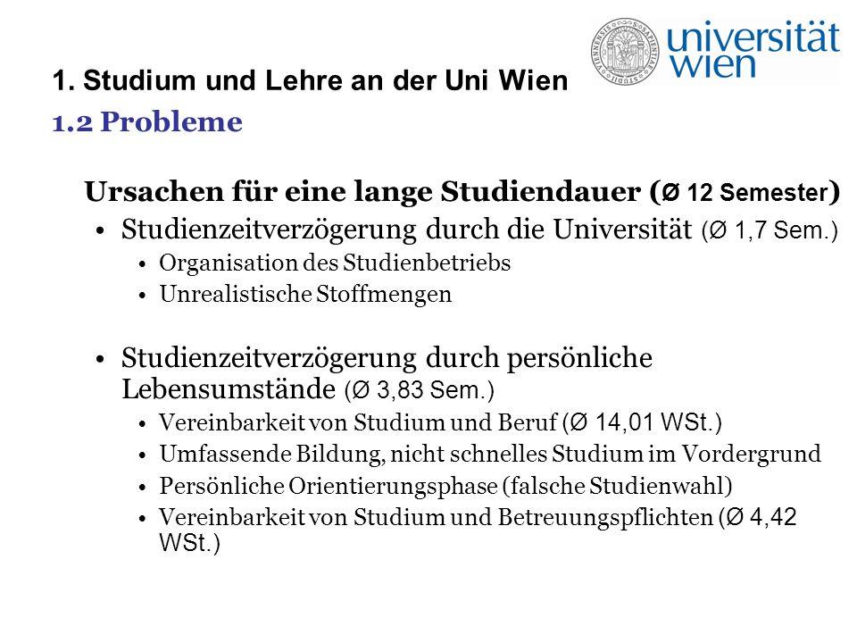 1. Studium und Lehre an der Uni Wien 1.2 Probleme Ursachen für eine lange Studiendauer ( Ø 12 Semester ) Studienzeitverzögerung durch die Universität
