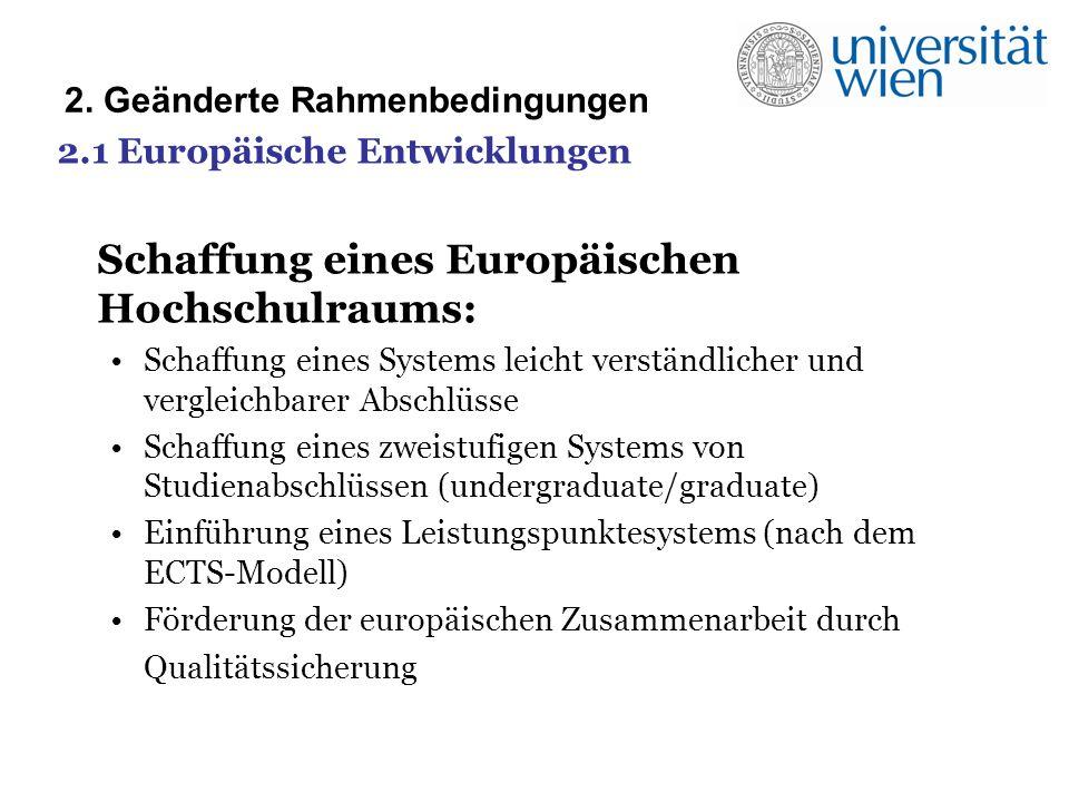 2. Geänderte Rahmenbedingungen 2.1 Europäische Entwicklungen Schaffung eines Europäischen Hochschulraums: Schaffung eines Systems leicht verständliche