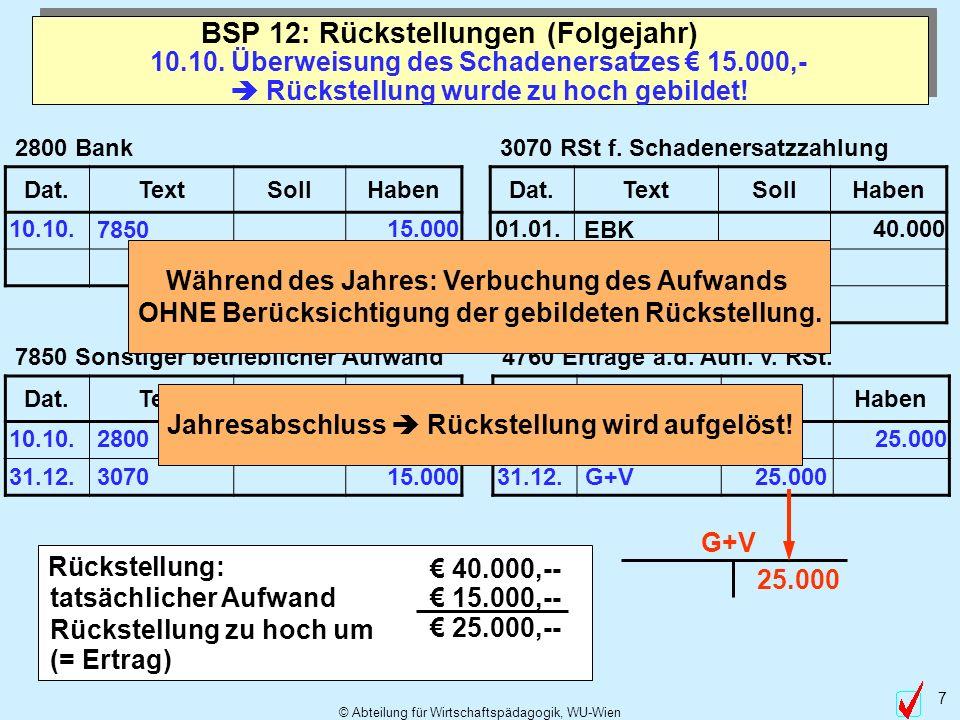 © Abteilung für Wirtschaftspädagogik, WU-Wien 7 10.10. Überweisung des Schadenersatzes 15.000,- BSP 12: Rückstellungen (Folgejahr) 3070 RSt f. Schaden