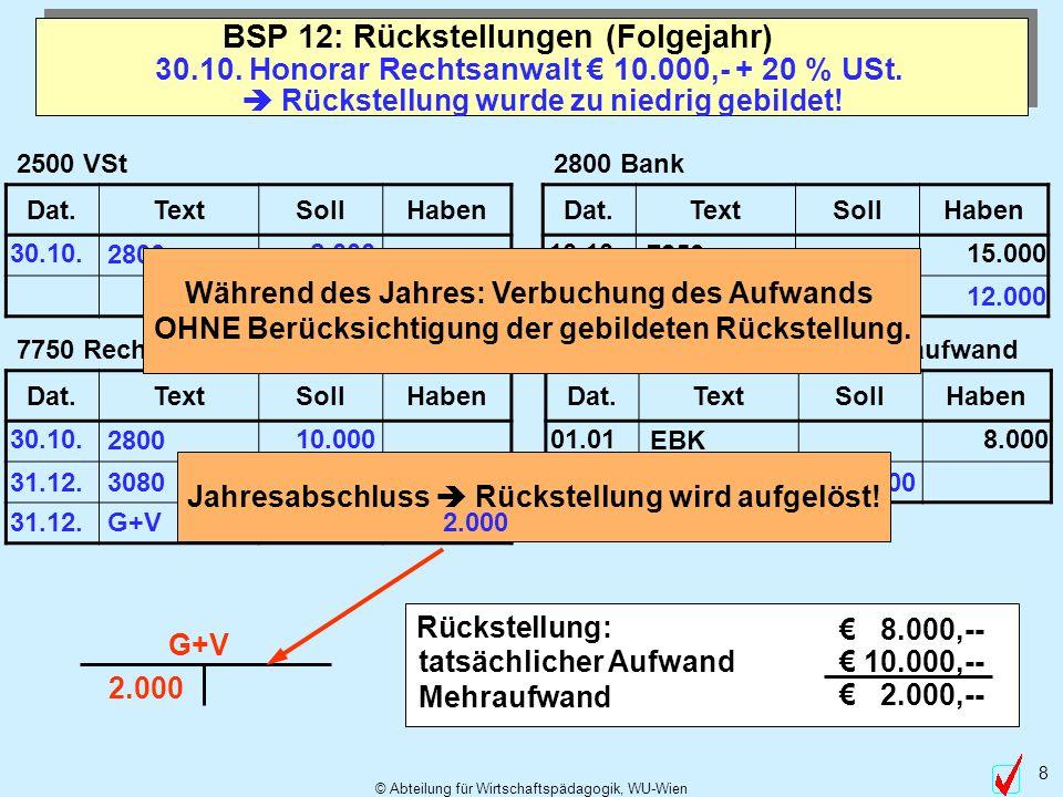 © Abteilung für Wirtschaftspädagogik, WU-Wien 8 30.10. Honorar Rechtsanwalt 10.000,- + 20 % USt. BSP 12: Rückstellungen (Folgejahr) 2800 Bank Dat.Text