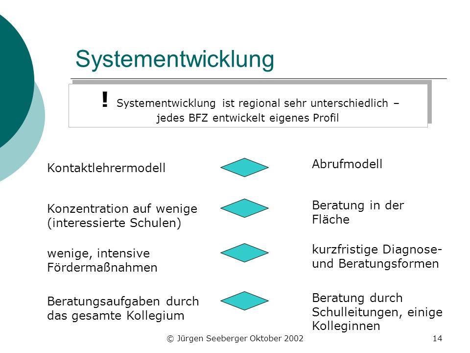© Jürgen Seeberger Oktober 200214 Systementwicklung ! Systementwicklung ist regional sehr unterschiedlich – jedes BFZ entwickelt eigenes Profil Kontak