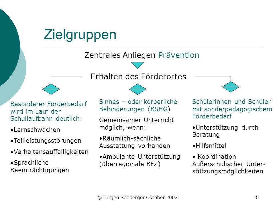 © Jürgen Seeberger Oktober 20026 Zielgruppen Zentrales Anliegen Prävention Erhalten des Förderortes Besonderer Förderbedarf wird im Lauf der Schullauf