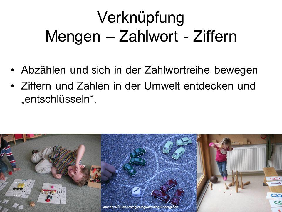 Literaturhinweise: Frühe mathematische Bildung.Natur-Wissen schaffen 2 Wassilios E.