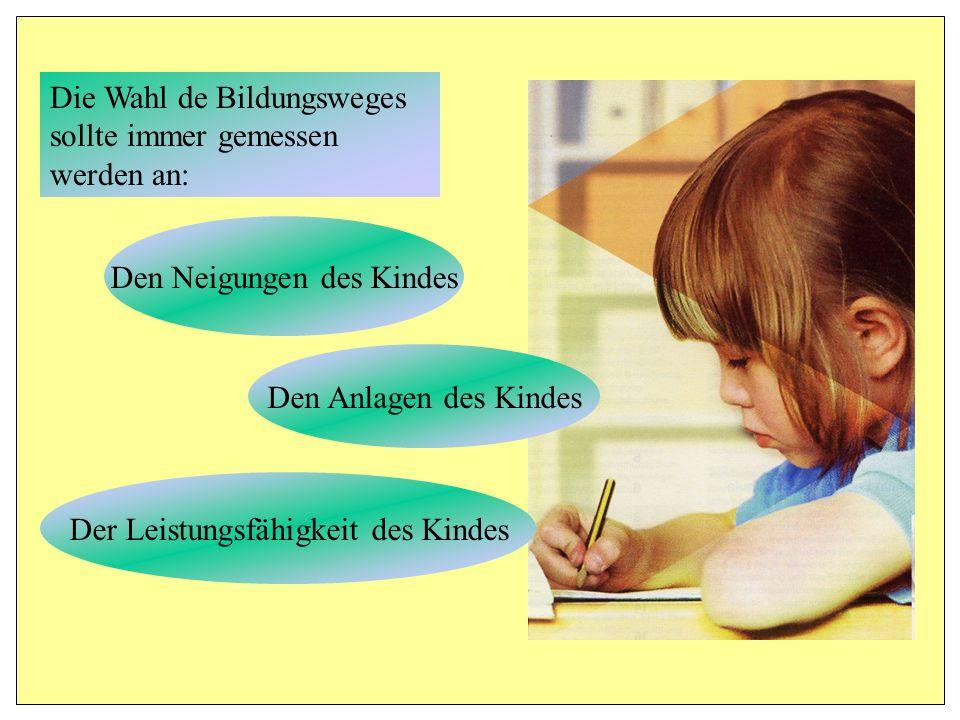 Die Wahl de Bildungsweges sollte immer gemessen werden an: Den Neigungen des Kindes Den Anlagen des Kindes Der Leistungsfähigkeit des Kindes