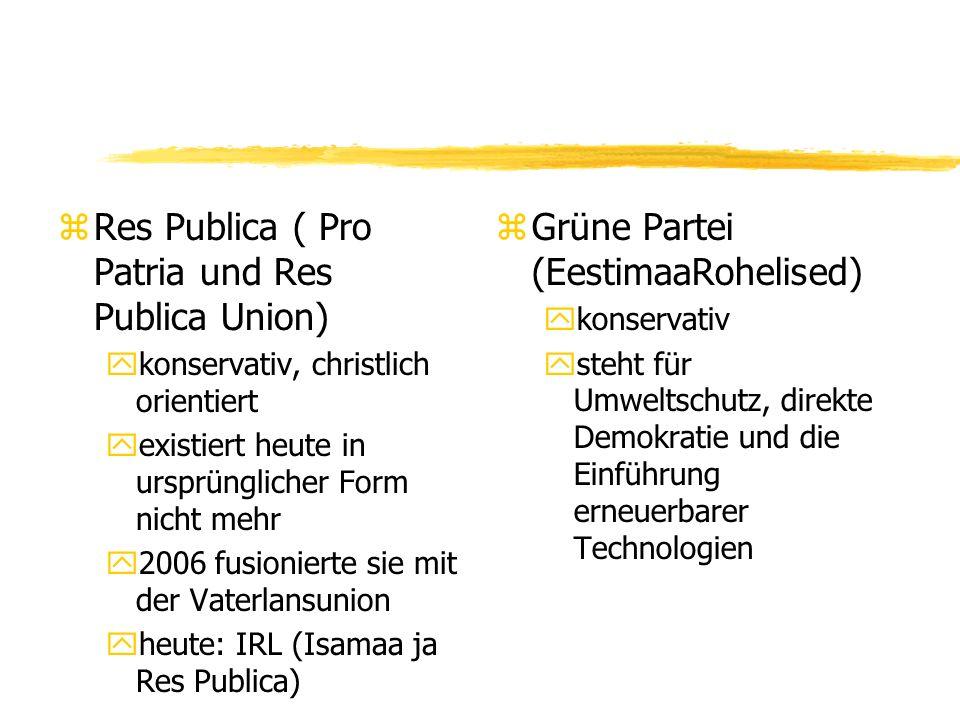 zRes Publica ( Pro Patria und Res Publica Union) ykonservativ, christlich orientiert yexistiert heute in ursprünglicher Form nicht mehr y2006 fusionie