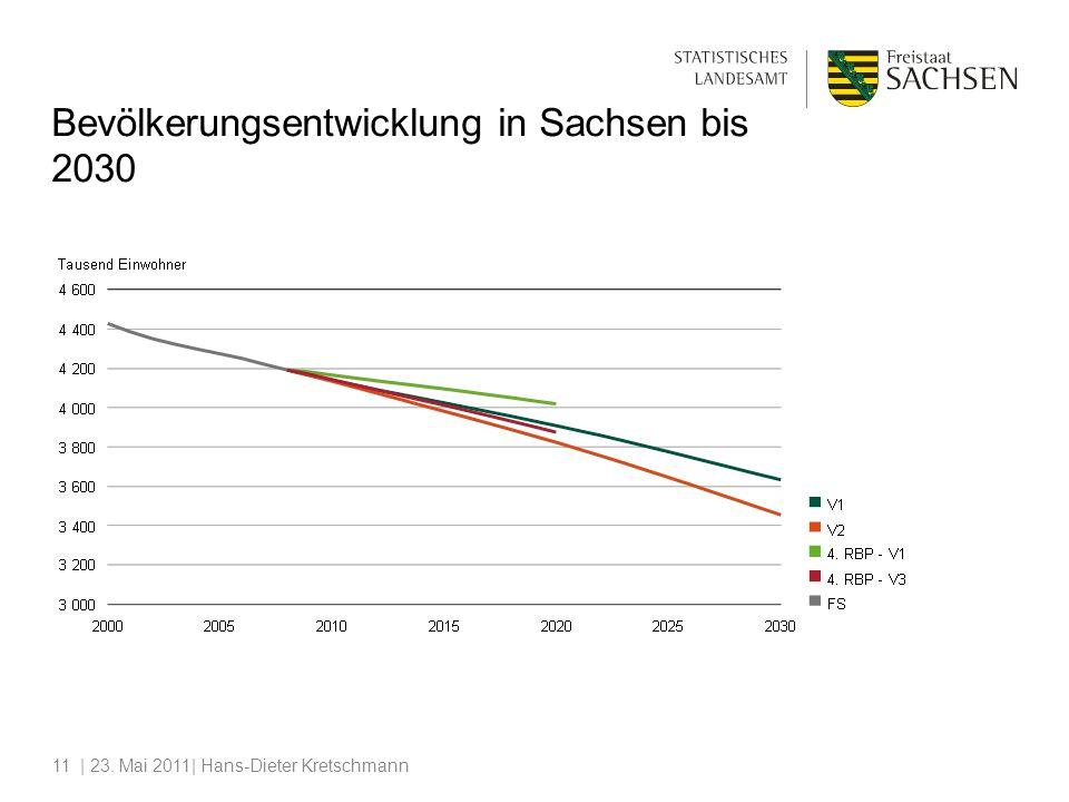 | 23. Mai 2011| Hans-Dieter Kretschmann11 Bevölkerungsentwicklung in Sachsen bis 2030