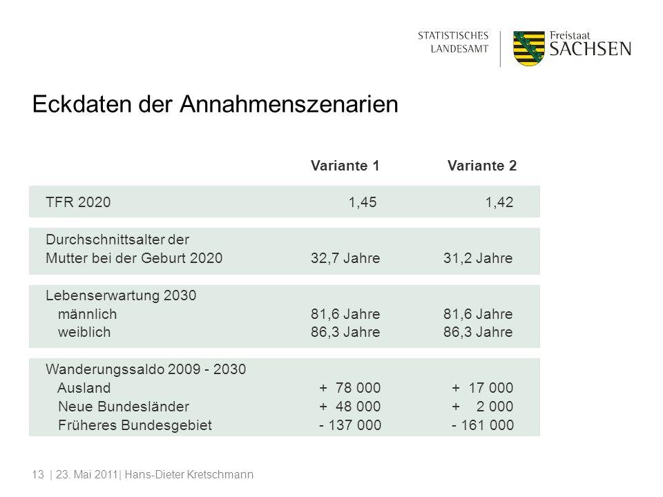 | 23. Mai 2011| Hans-Dieter Kretschmann13 Eckdaten der Annahmenszenarien Variante 1 Variante 2 TFR 2020 1,45 1,42 Durchschnittsalter der Mutter bei de