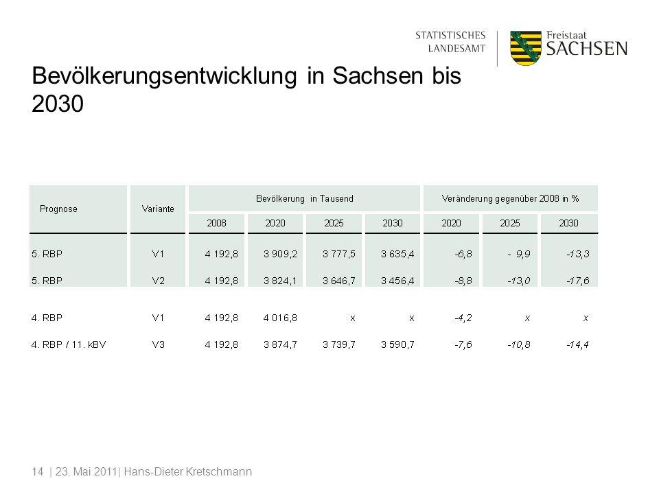 | 23. Mai 2011| Hans-Dieter Kretschmann14 Bevölkerungsentwicklung in Sachsen bis 2030