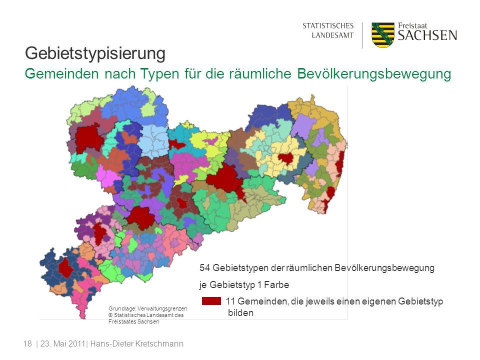 | 23. Mai 2011| Hans-Dieter Kretschmann18 54 Gebietstypen der räumlichen Bevölkerungsbewegung je Gebietstyp 1 Farbe 11 Gemeinden, die jeweils einen ei