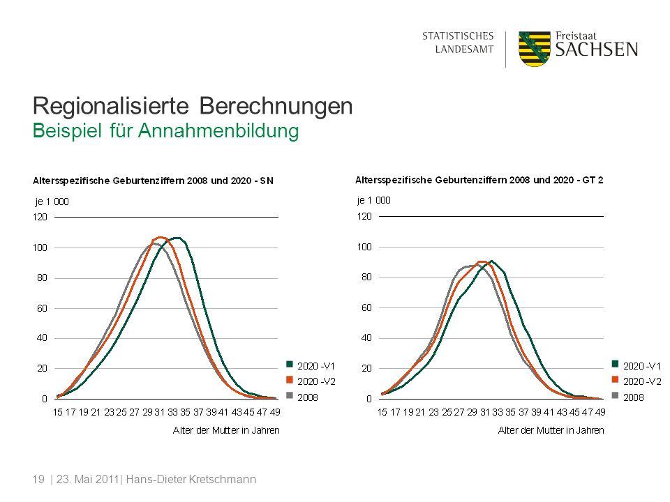 | 23. Mai 2011| Hans-Dieter Kretschmann19 Regionalisierte Berechnungen Beispiel für Annahmenbildung