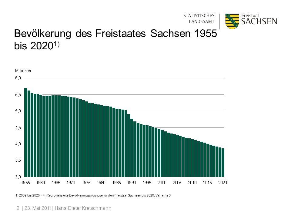 | 23. Mai 2011| Hans-Dieter Kretschmann2 Bevölkerung des Freistaates Sachsen 1955 bis 2020 1) 1) 2009 bis 2020 - 4. Regionalisierte Bevölkerungsprogno