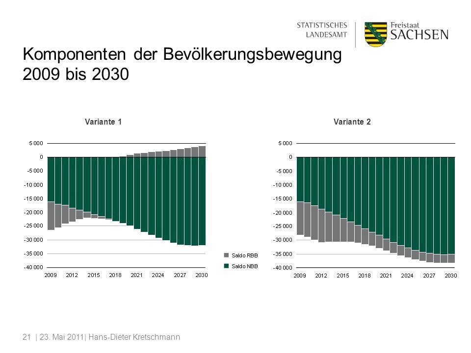 | 23. Mai 2011| Hans-Dieter Kretschmann21 Variante 1Variante 2 Komponenten der Bevölkerungsbewegung 2009 bis 2030